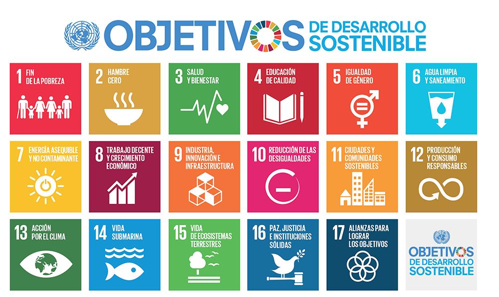 objetivos desarrollo sostenible 2030